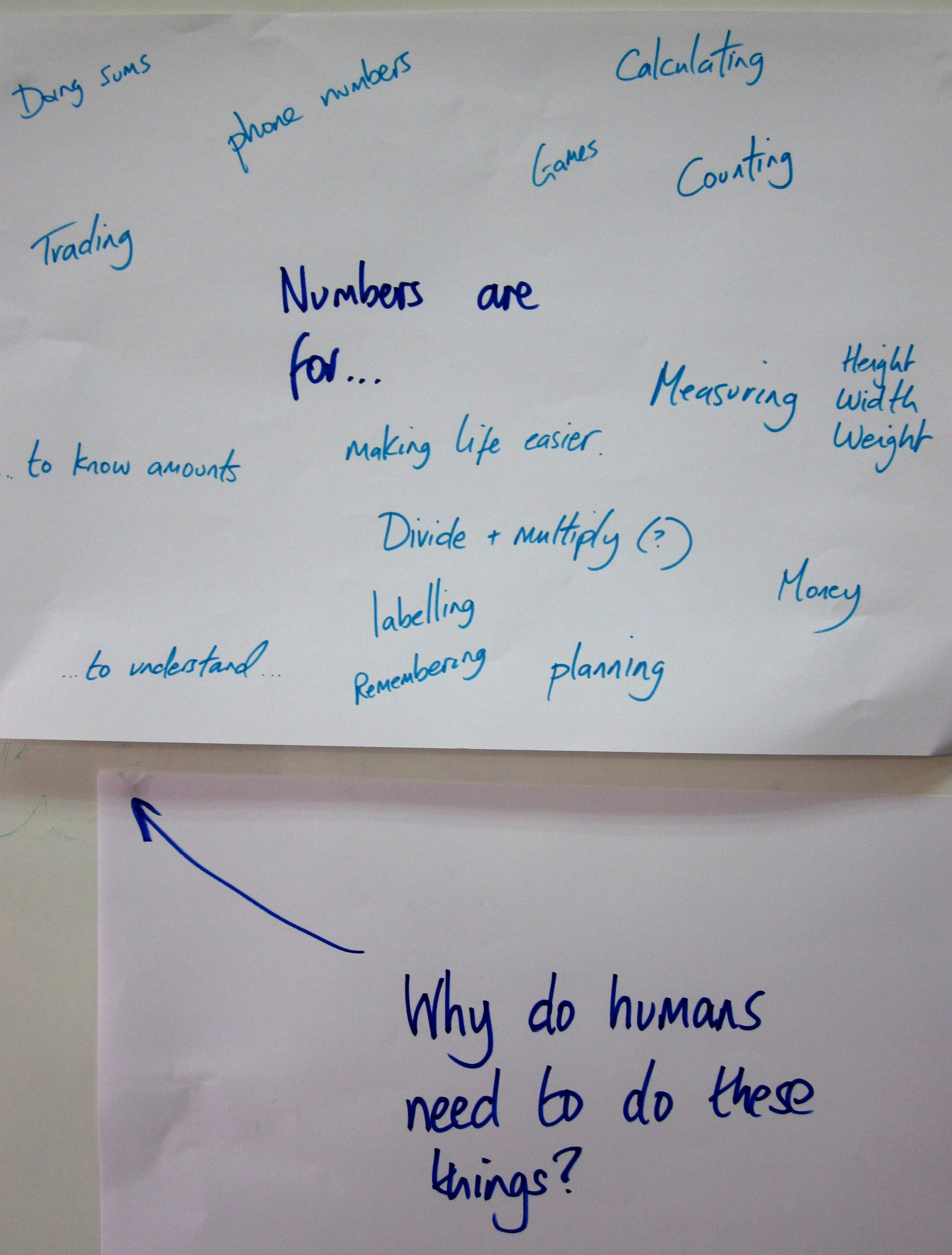Homework: Why do humans need numbers? | 6SS@NIST