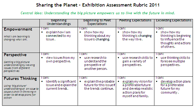 planets project rubric - photo #26