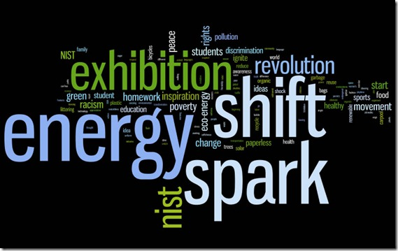 Exhibition Wordle